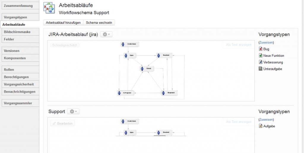 Screenshot der Arbeitsabläufe in Jira 5.2